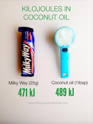 coconut oil kJ